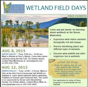 Wetland field days 2015