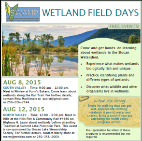 Wetland field days 2015